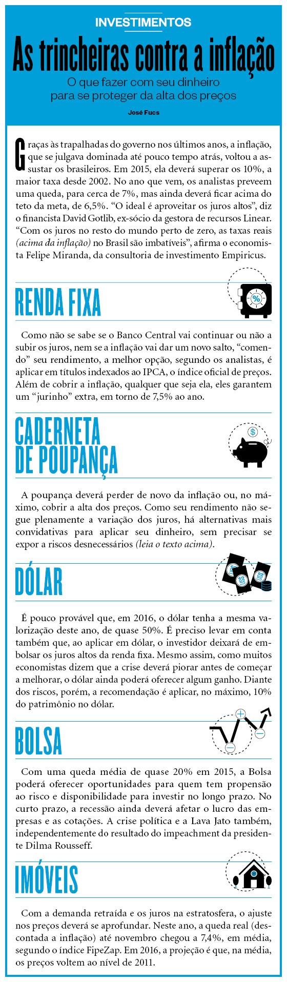As trincheiras contra a inflação (Foto: ÉPOCA)