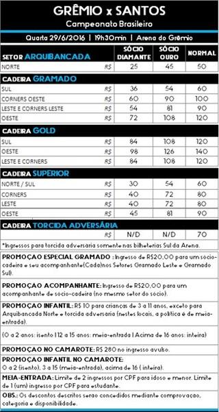 Tabela Grêmio ingressos (Foto: Reprodução)