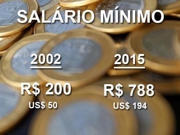 cartela salário mínimo (Foto: REUTERS/Bruno Domingos)