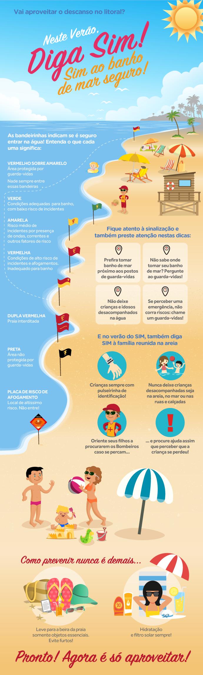 Estúdio C - Governo do Paraná - Diga sim ao banho de mar seguro (Foto: Governo do Paraná)