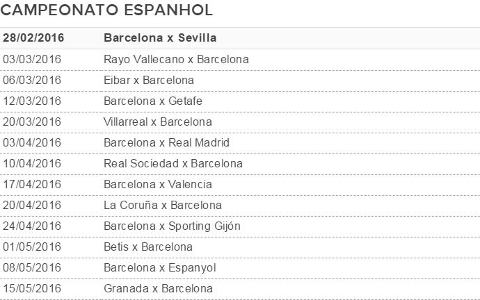 Tabela Barça Espanhol (Foto: GloboEsporte.com)
