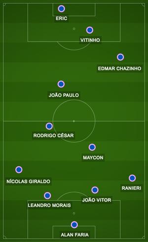 Provável escalação do Espírito Santo para o jogo com o Linhares (Foto: GloboEsporte.com)