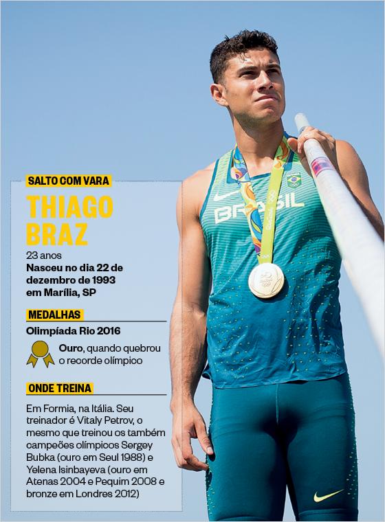 cec559ab3 Os nossos atletas na Olimpíada merecem o título de heróis - ÉPOCA ...