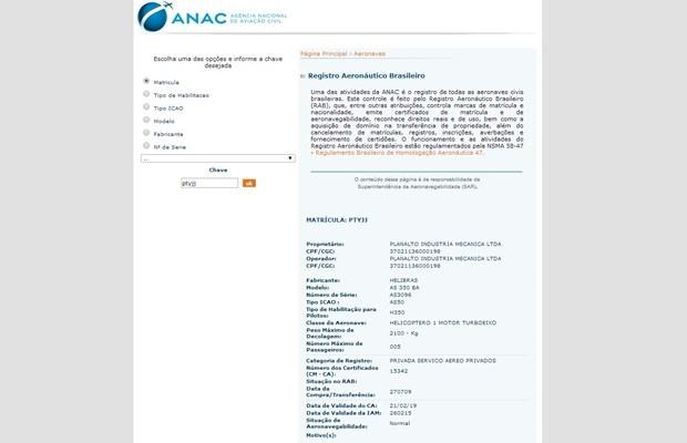 Informações sobre aeronave estão disponíveis no site da Anac (Foto: Reprodução/Anac)