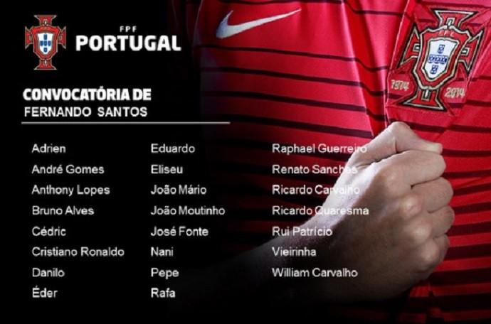 Convocação Portugal Eurocopa 2016 (Foto: Reprodução/Twitter)