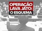 PF estima que prejuízo da Petrobras com corrupção pode ser de R$ 42 bi