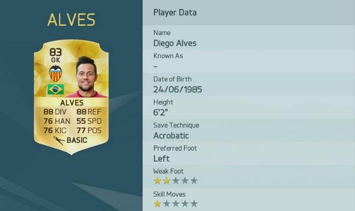 BLOG: Diego Alves será o 13º melhor goleiro do Fifa 16: confira top-20, liderado por Neuer