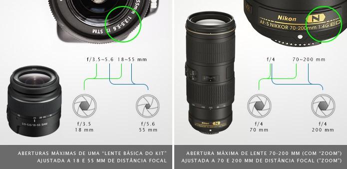 abertura-lentes-esquema-siglas