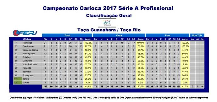 Macaé pode cair para a seletiva do Carioca nesta rodada da Taça Rio (Foto: Reprodução Ferj)
