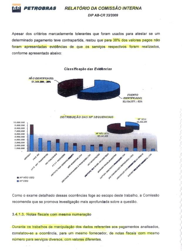 Relatório confidencial, elaborado por uma comissão interna da Petrobras, revela que gerência de Comunicação da área de Abastecimento, gastou R$ 57,3 milhões (38% do orçamento) em 2008 sem comprovação de que os serviços realmente foram prestados. (Foto: Reprodução)