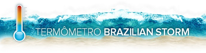 Header Termômetro Brazilian Storm (Foto: Infoesporte)