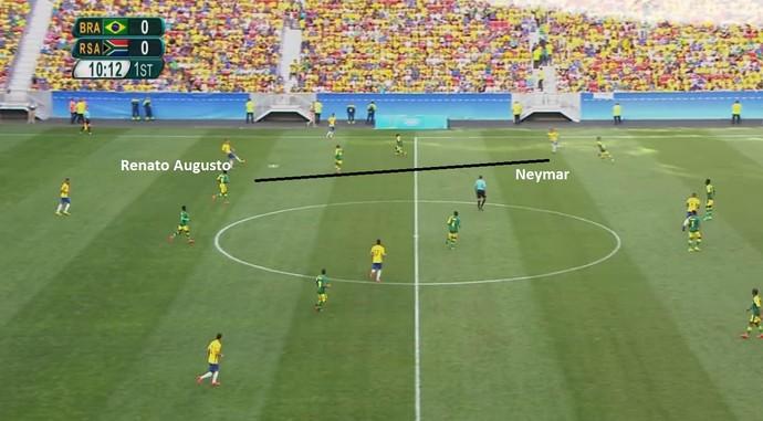 Renato Augusto também tenta passe longo para Neymar e erra (Foto: Reprodução)