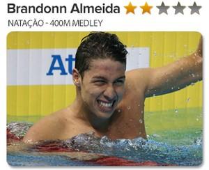 Info Brandonn Almeida (Foto: infoesporte)