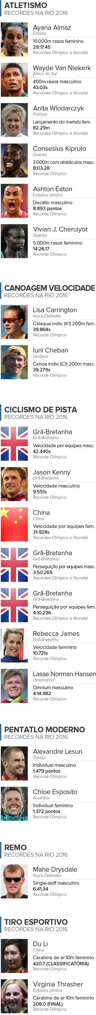 Info-RECORDES-Batidos-na-Olimpiada-02 (Foto: infoesporte)