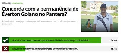 Resultado Enquente (Foto: Reprodução/GloboEsporte.com)