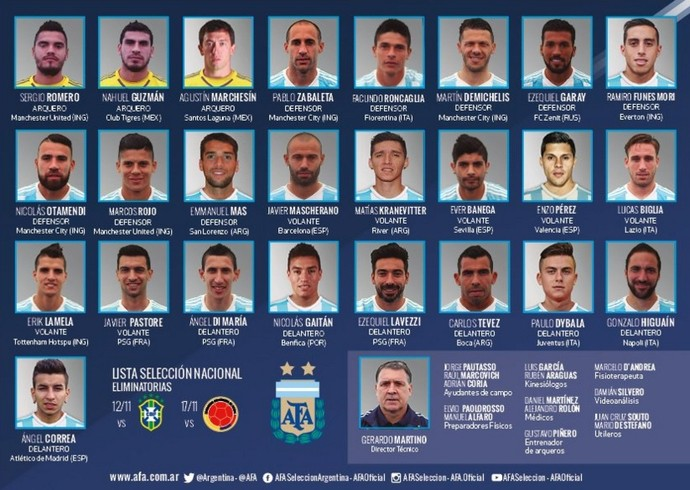 Convocação Argentina sem Messi e Agüero (Foto: Reprodução Twitter)