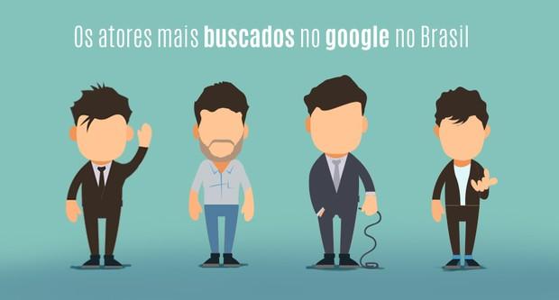Os atores mais buscadas no google no Brasil (Foto: Ilustração: Enderson Santos)
