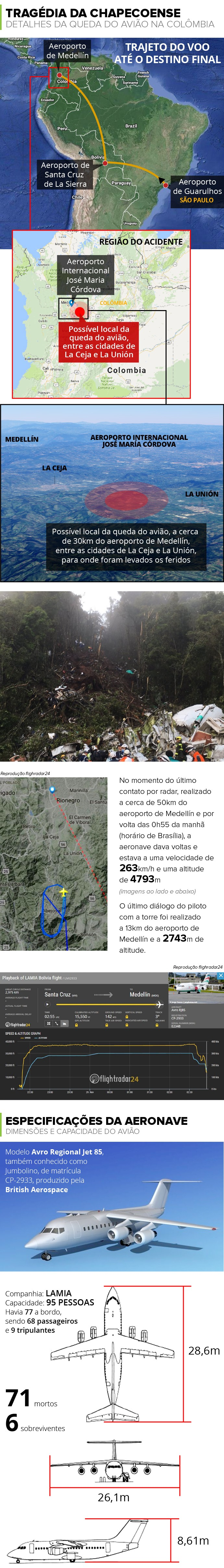 INFO Queda Avião Chapecoense VALE ESTE (Foto: infoesporte)