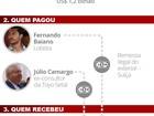 Teori não dá prazo e diz que ainda examina pedido para afastar Cunha