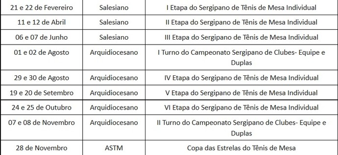 Veja calendádio do Sergipano 2015 (Foto: Reprodução)