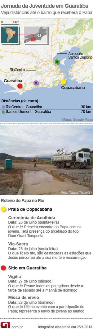 MAPA_guaratiba_jornada (Foto: Editoria de Arte / G1)