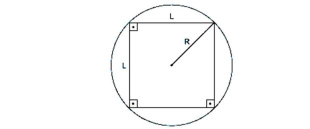 Esquema com círculo e quadrado (Foto: Colégio Qi)