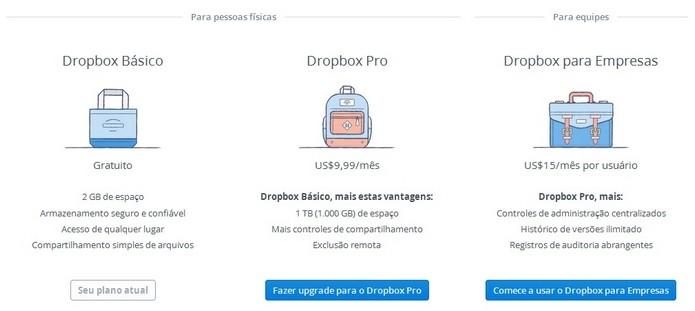 Planos de preço do Dropbox (Foto: Reprodução/Dropbox)