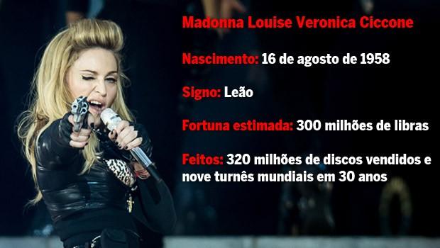 Madonna: 54 anos de idade e 30 anos de carreira (Foto: Reprodução)