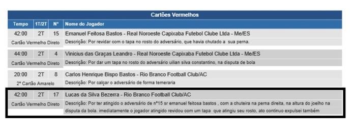 Súmula Real Noroeste x Rio Branco-AC (Foto: Reprodução site da CBF)