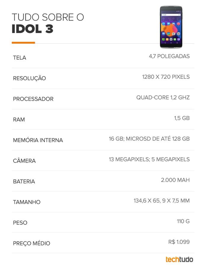 Tabela de especificações técnicas do Idol 3 (Foto: Arte/TechTudo)