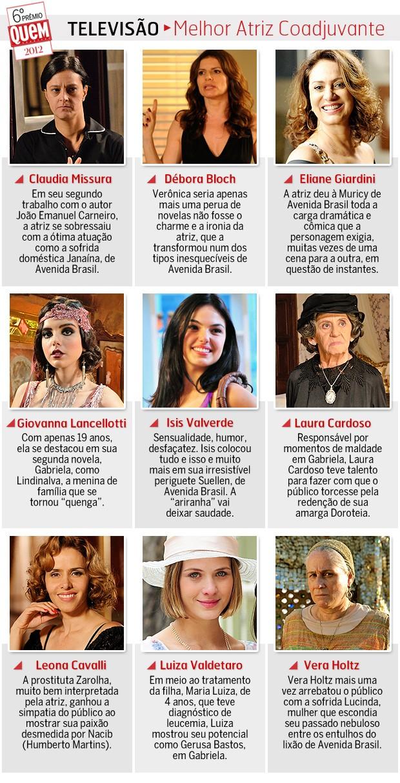 Atriz coadjuvante (Foto: Revista QUEM)