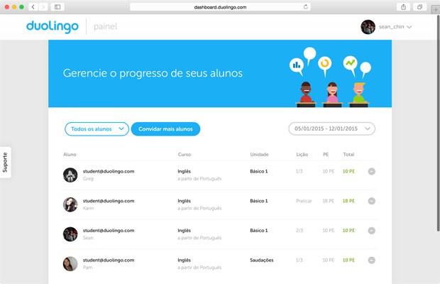 Plataforma do Duolingo em que professores monitoram o desempenho dos alunos. (Foto: Divulgação/Duolingo)