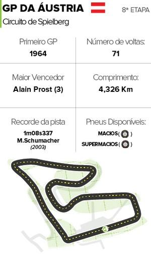 INFO - Circuito GP do Áustria (Foto: infoesporte)