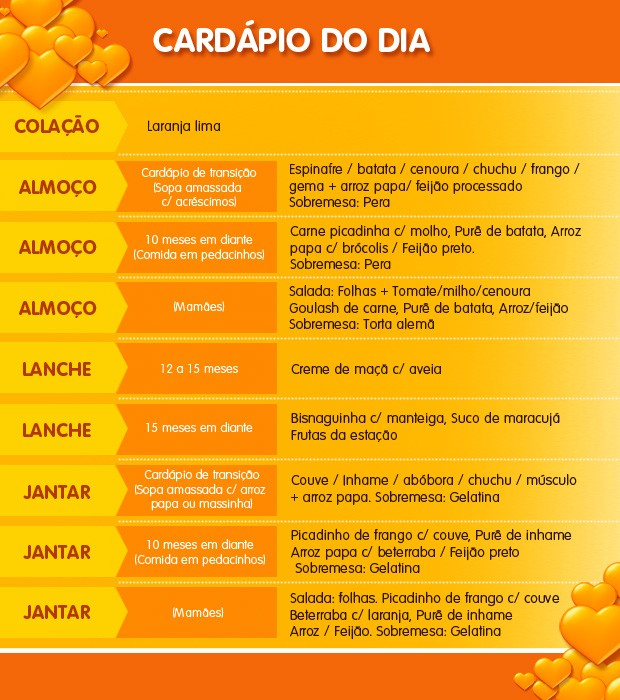 Cardápio de sexta-feira no Game de Bebês (Foto: Mais Você / TV Globo)