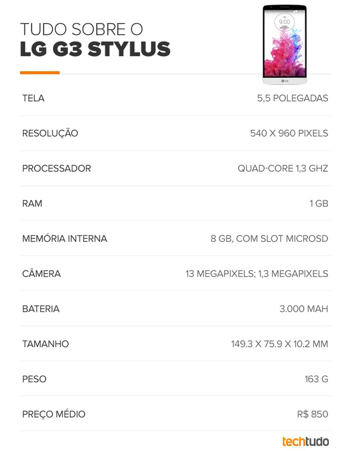Tabela de especificações técnicas do LG G3 Stylus (Foto: Arte/TechTudo)