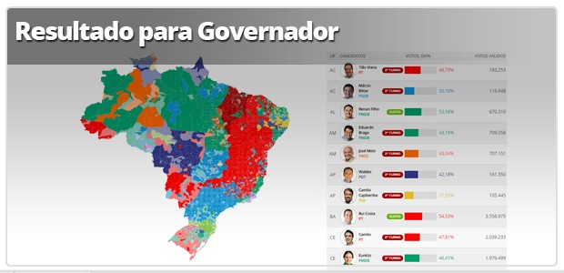 Infográfico: Votação por cidade e estado (Foto: Arte G1)