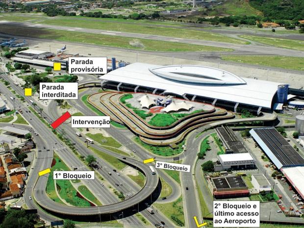 Via de acesso ao Aeroporto do Recife interditada para obra de passarela (Foto: Divulgação / Secretaria das Cidades)
