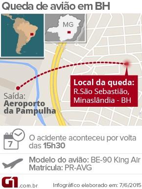 Queda de avião em Belo Horizonte (Foto: G1)