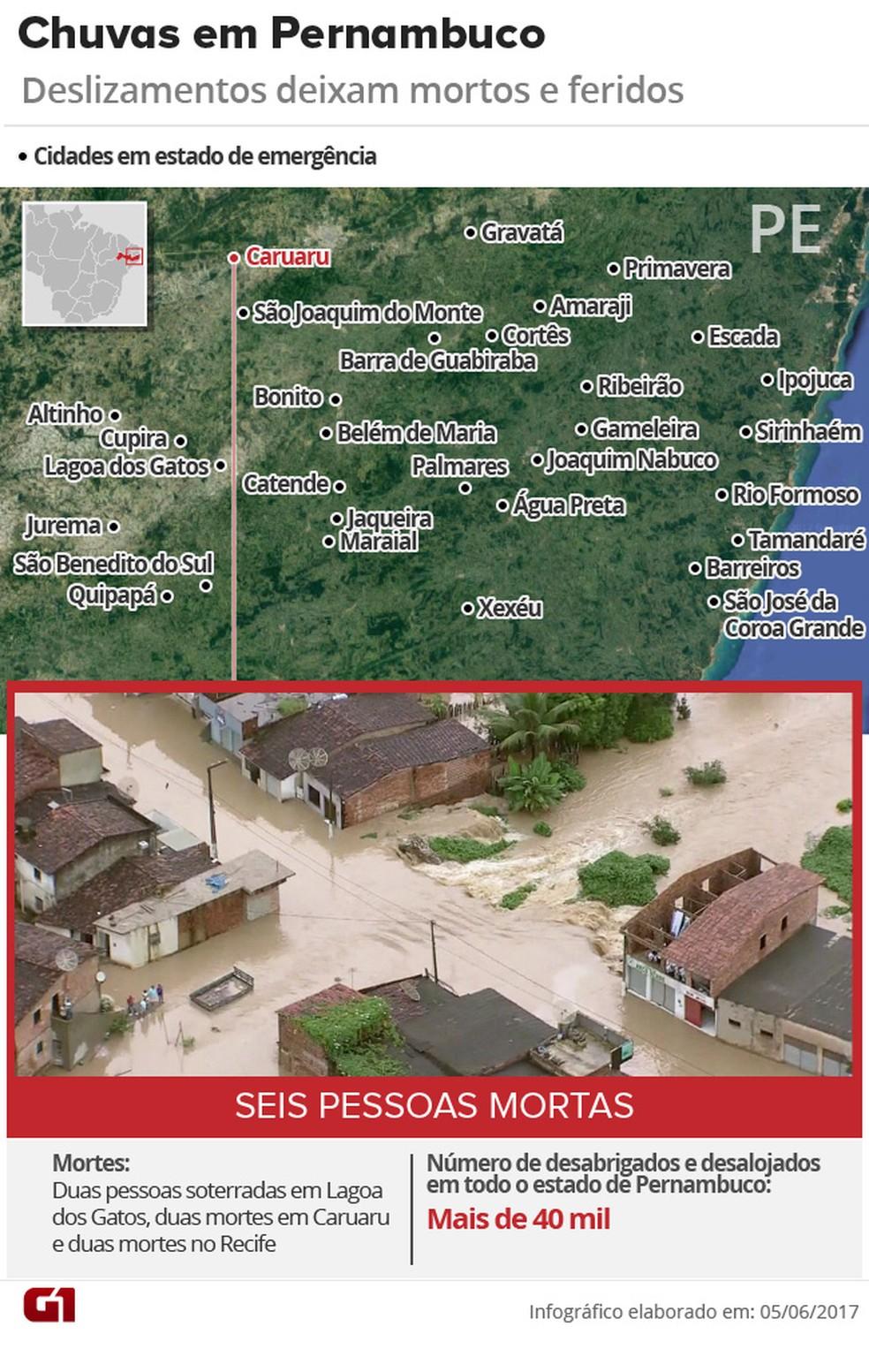Chuvas em Pernambuco - Mais de 40 mil fora de casa (Foto: Editoria de Arte/G1)