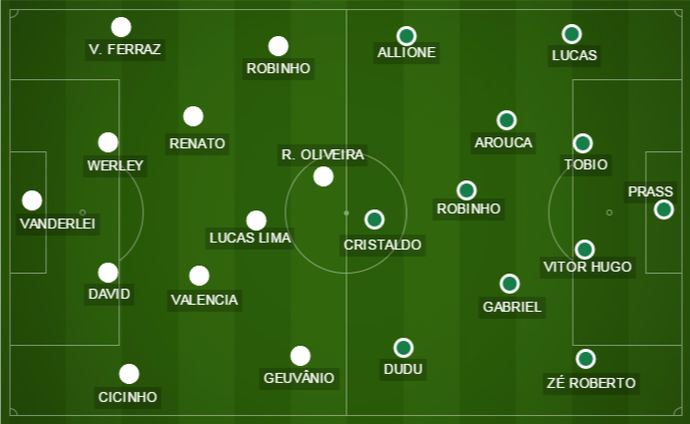 Santos e Palmeiras se enfrentam com esquemas parecidos, no 4-2-3-1 (Foto: GloboEsporte.com)