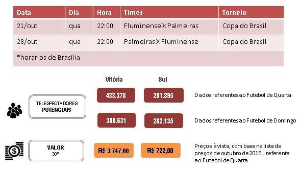 Futebol 2015 (Foto: Marketing TV Gazeta)