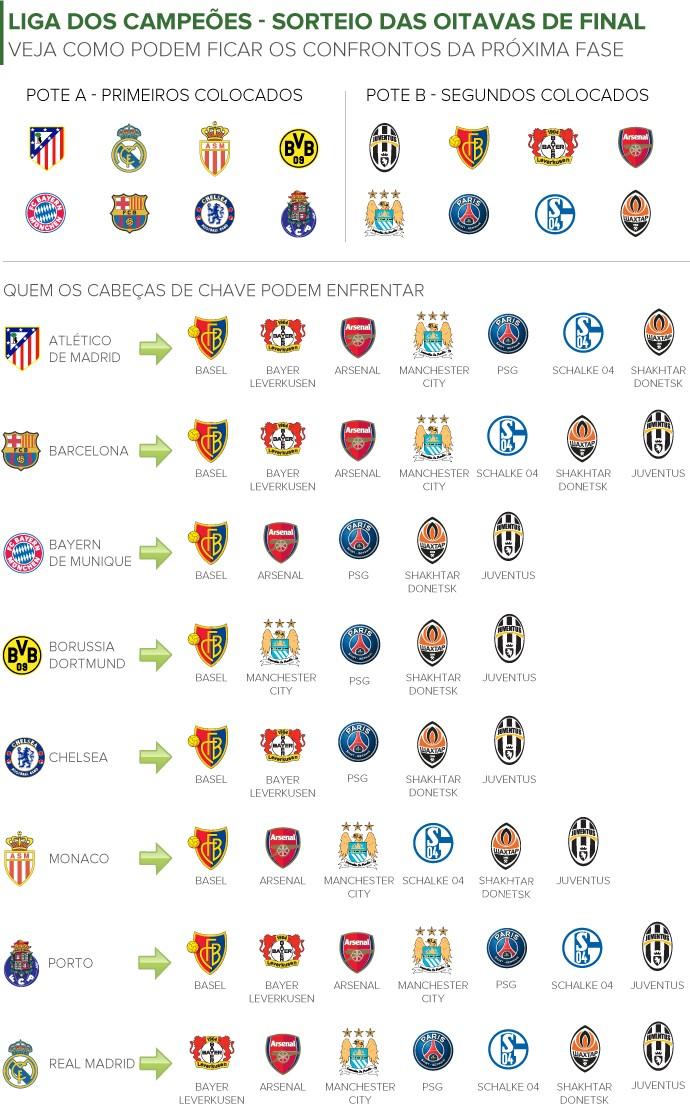 Tabela de jogos champions league 2020
