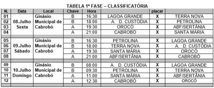 Tabela Copa do Sertão de Futsal (Foto: Reprodução / FPFS)
