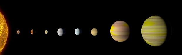 Com a descoberta de um oitavo planeta, o sistema Kepler-90 é o primeiro a parecer com nosso o sistema solar em número de planetas (Foto: Divulgação NASA)