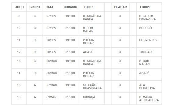 Tabela da segunda rodada da Copa TV Grande Rio de Futsal (Foto: Divulgação Evento)