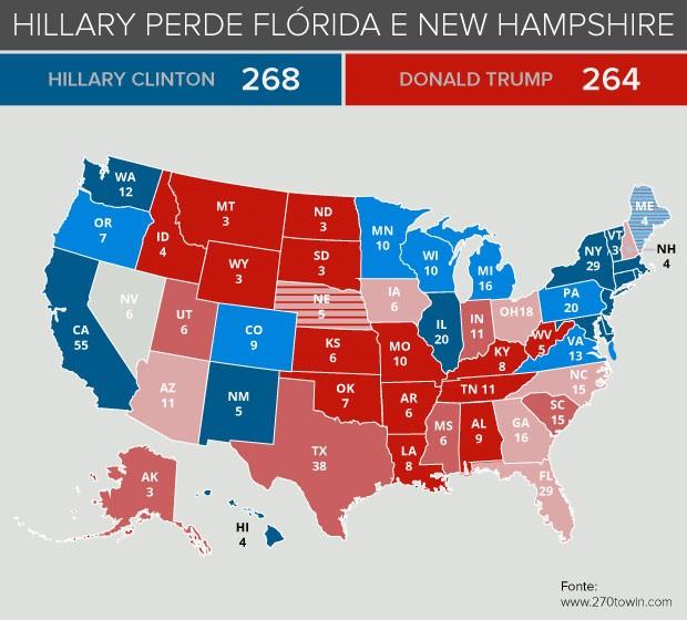 Mapa eleição Hillary perde Flórida