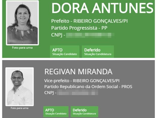 Candidatos presos em Ribeiro Gonçalves, no Sul do Piauí (Foto: Divulgação/tse.jus.br)
