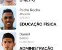 Graduados da bola: apenas 15 atletas da Série A alcançam ensino superior