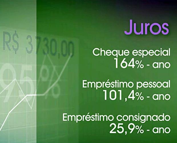 De olho no perigo de entrar no cheque especial (Foto: Mais Você/TV Globo)