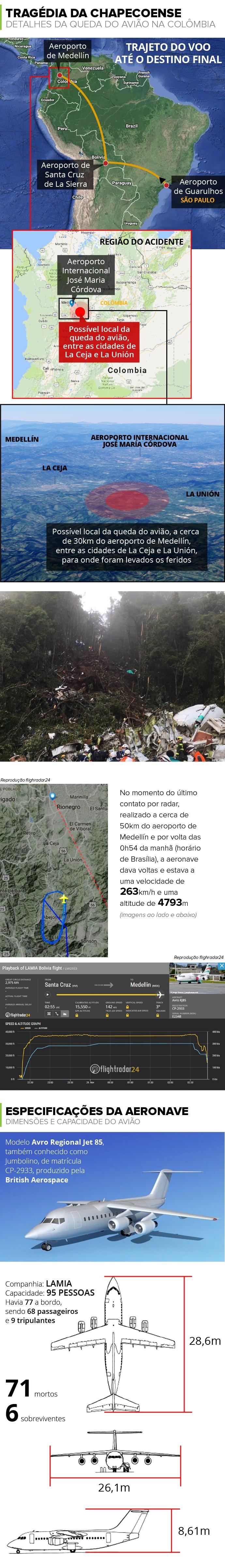 Info-QUEDA-AVIAO-Chapecoense-L (Foto: infoesporte)